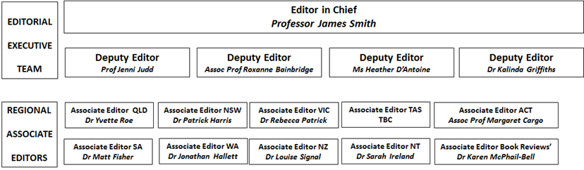 HPJA Editorial Structure