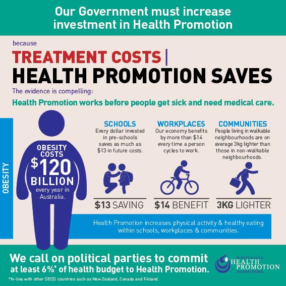 Public Health Association of Australia - PHAA - Home ...